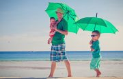 Lupus Sun Protection Kit